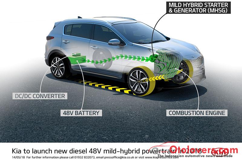 Kia akan luncurkan Sportage diesel hybrid tahun ini